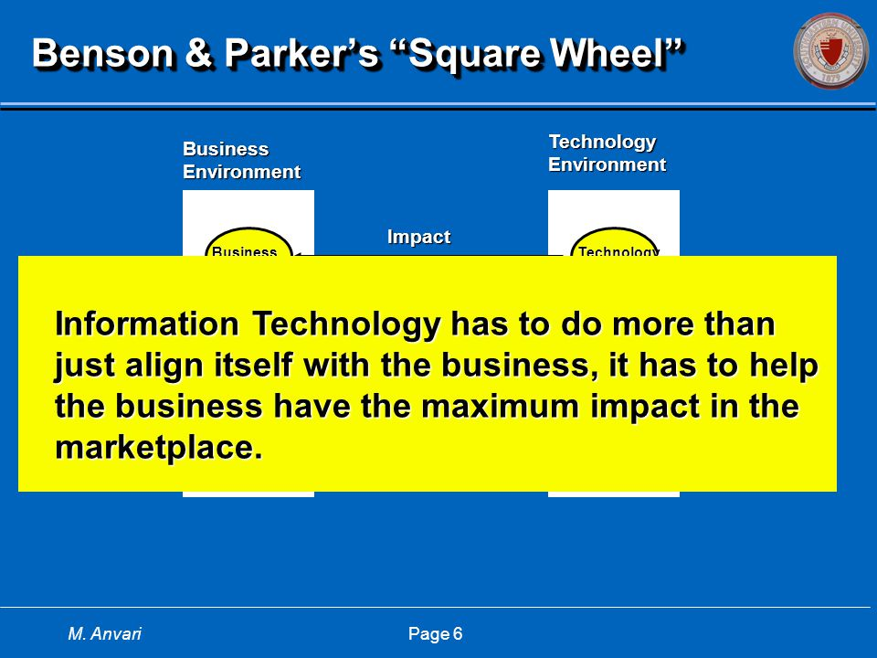 "M. Anvari Page 6 Benson & Parker's ""Square Wheel"" BusinessEnvironment TechnologyEnvironment BusinessPlanning BusinessOperations TechnologyPlanning Tec"