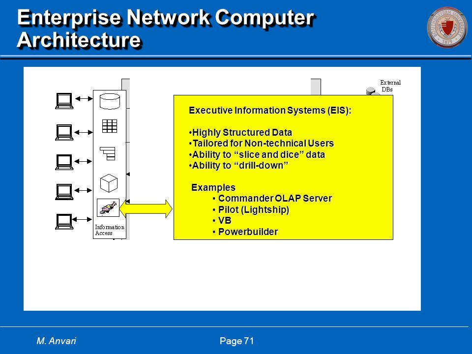 M. Anvari Page 71 Enterprise Network Computer Architecture Executive Information Systems (EIS): Highly Structured DataHighly Structured Data Tailored