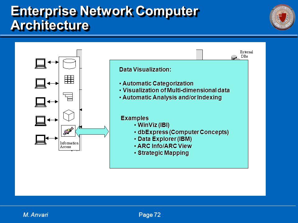 M. Anvari Page 72 Enterprise Network Computer Architecture Data Visualization: Automatic Categorization Automatic Categorization Visualization of Mult