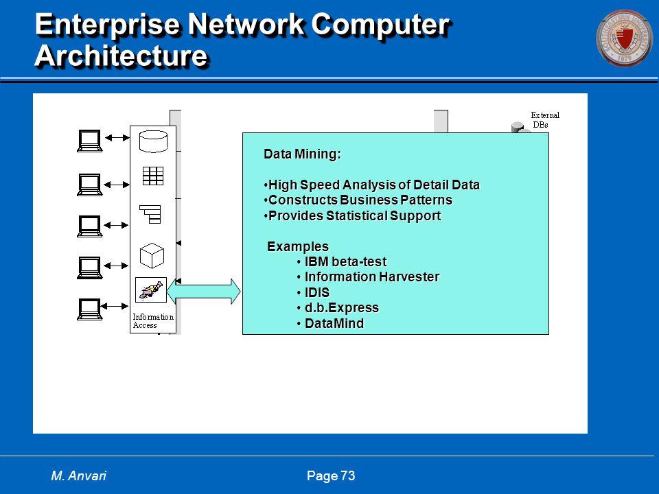 M. Anvari Page 73 Enterprise Network Computer Architecture Data Mining: High Speed Analysis of Detail DataHigh Speed Analysis of Detail Data Construct