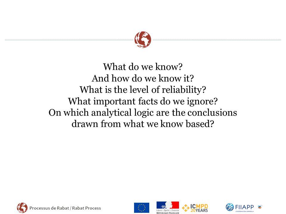 Processus de Rabat / Rabat Process What do we know.