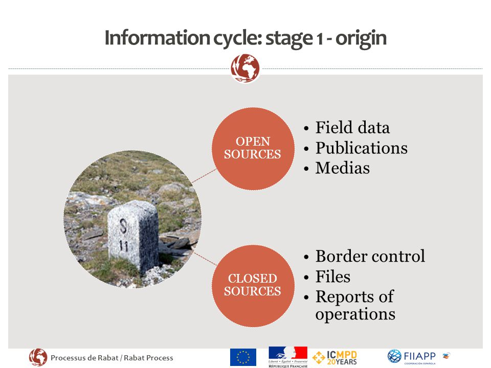 Processus de Rabat / Rabat Process Information cycle: stage 1 - origin OPEN SOURCES Field data Publications Medias CLOSED SOURCES Border control Files Reports of operations