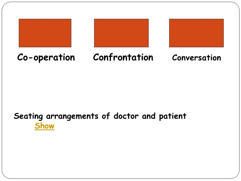 Co-operation Confrontation Conversation Seating arrangements of doctor and patient ShowShow