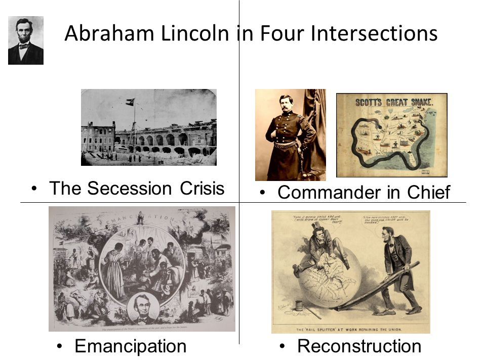 Abraham Lincoln in Four Intersections EmancipationReconstruction The Secession Crisis Commander in Chief