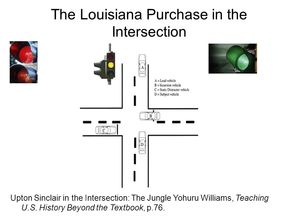 The Louisiana Purchase in the Intersection Upton Sinclair in the Intersection: The Jungle Yohuru Williams, Teaching U.S.