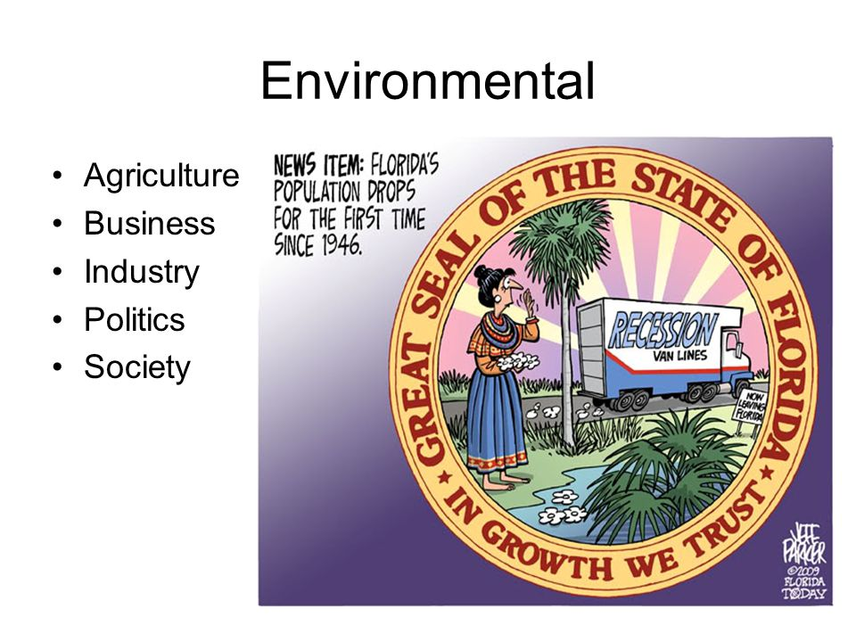 Environmental Agriculture Business Industry Politics Society