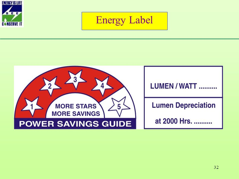 32 Energy Label