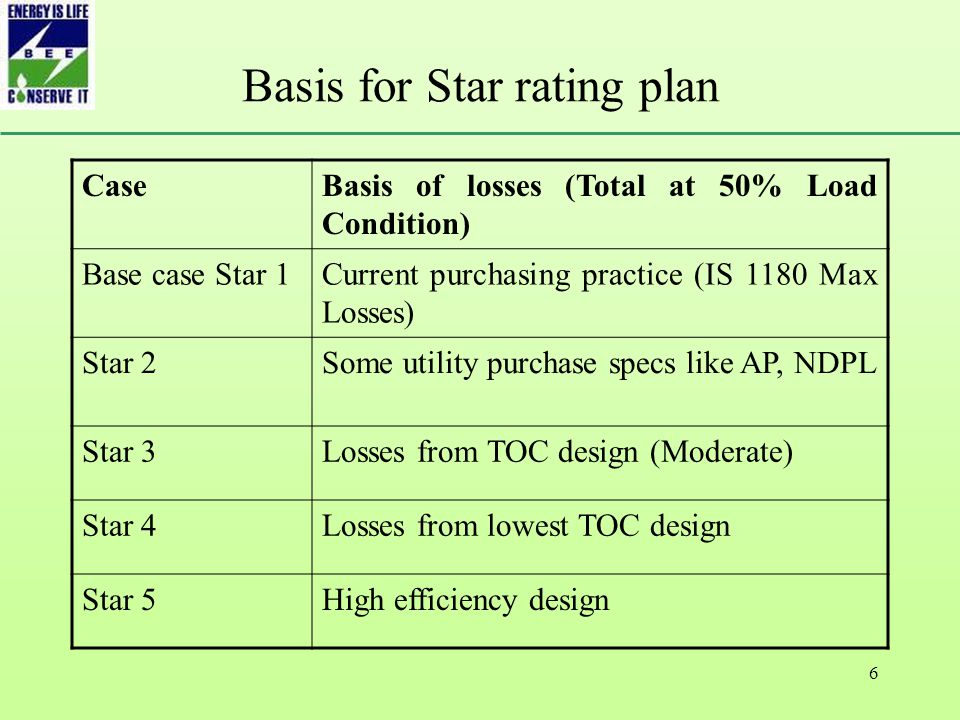 6 Basis for Star rating plan CaseBasis of losses (Total at 50% Load Condition) Base case Star 1Current purchasing practice (IS 1180 Max Losses) Star 2Some utility purchase specs like AP, NDPL Star 3Losses from TOC design (Moderate) Star 4Losses from lowest TOC design Star 5High efficiency design