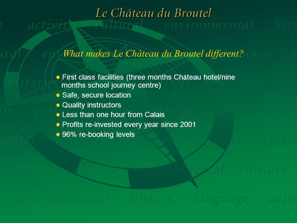 What makes Le Château du Broutel different.