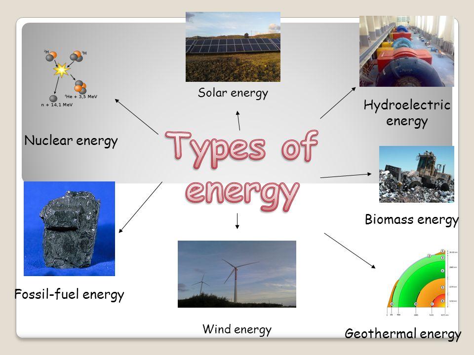 Nuclear energy Fossil-fuel energy Hydroelectric energy Biomass energy Geothermal energy Wind energy Solar energy