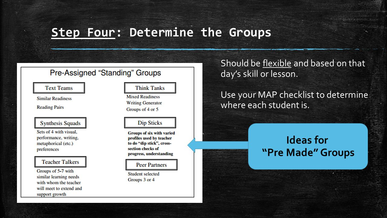 Step Four: Determine the Groups Should be flexible and based on that day's skill or lesson.
