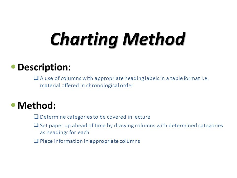 Charting Method Description:  A use of columns with appropriate heading labels in a table format i.e. material offered in chronological order Method:
