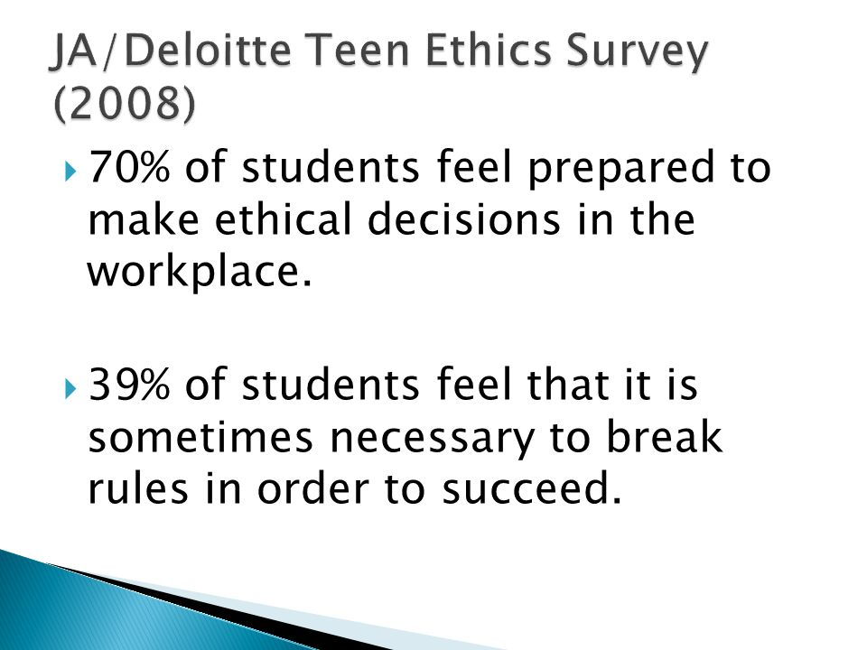  70% of students feel prepared to make ethical decisions in the workplace.