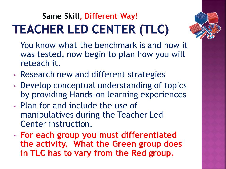 You know what the benchmark is and how it was tested, now begin to plan how you will reteach it. Research new and different strategies Develop concept