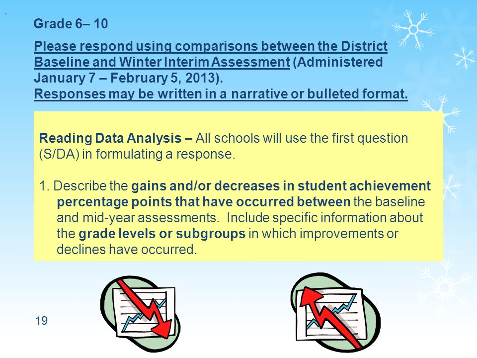 19. Reading Data Analysis – All schools will use the first question (S/DA) in formulating a response. 1. Describe the gains and/or decreases in studen