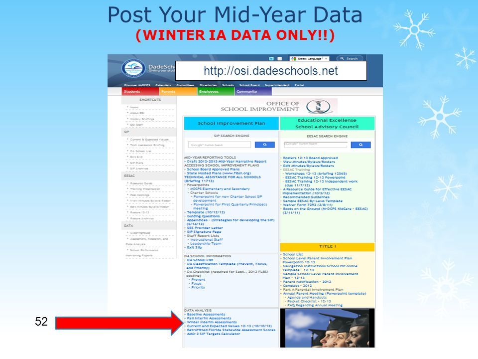 Post Your Mid-Year Data (WINTER IA DATA ONLY!!) 52 http://osi.dadeschools.net