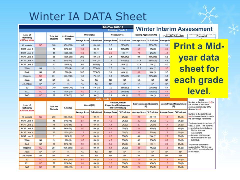 Winter IA DATA Sheet Winter Interim Assessment Print a Mid- year data sheet for each grade level.