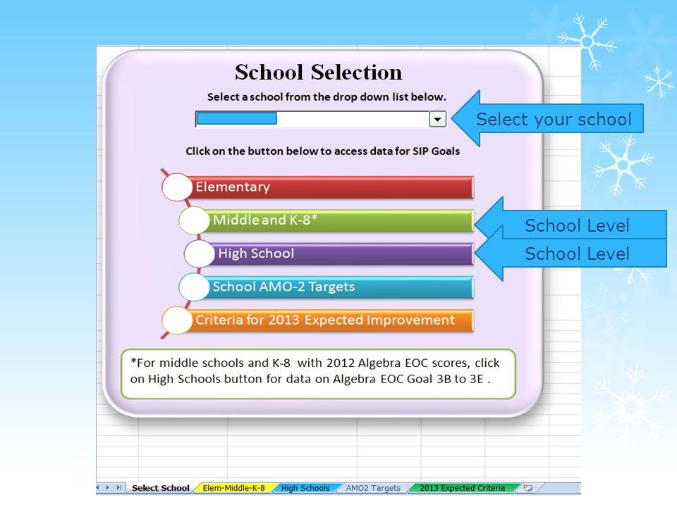 Select your school School Level