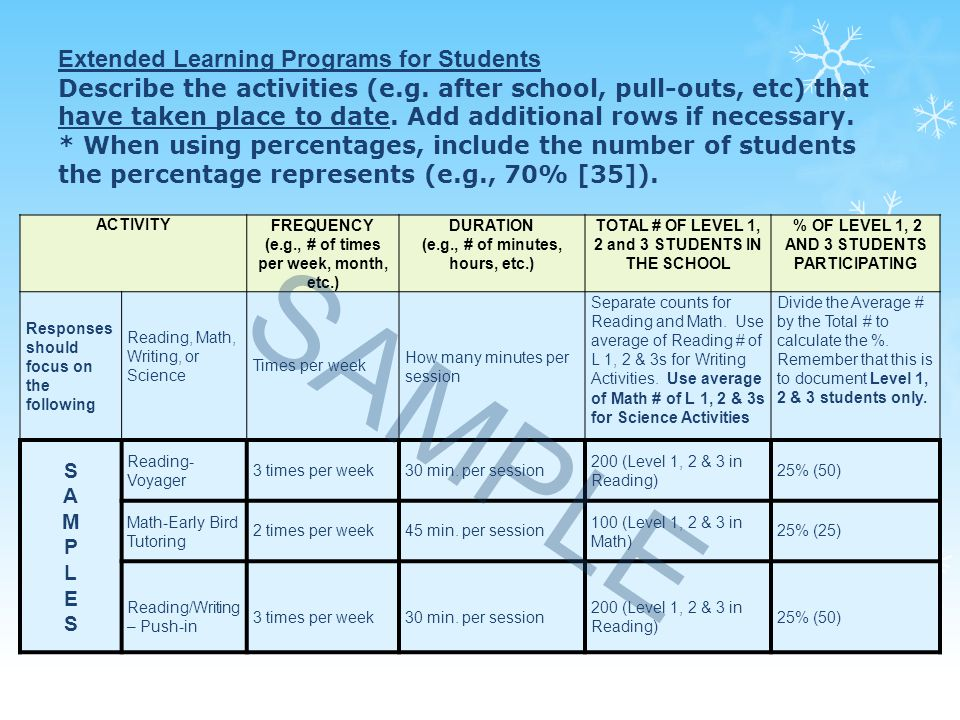 Extended Learning Programs for Students Describe the activities (e.g.