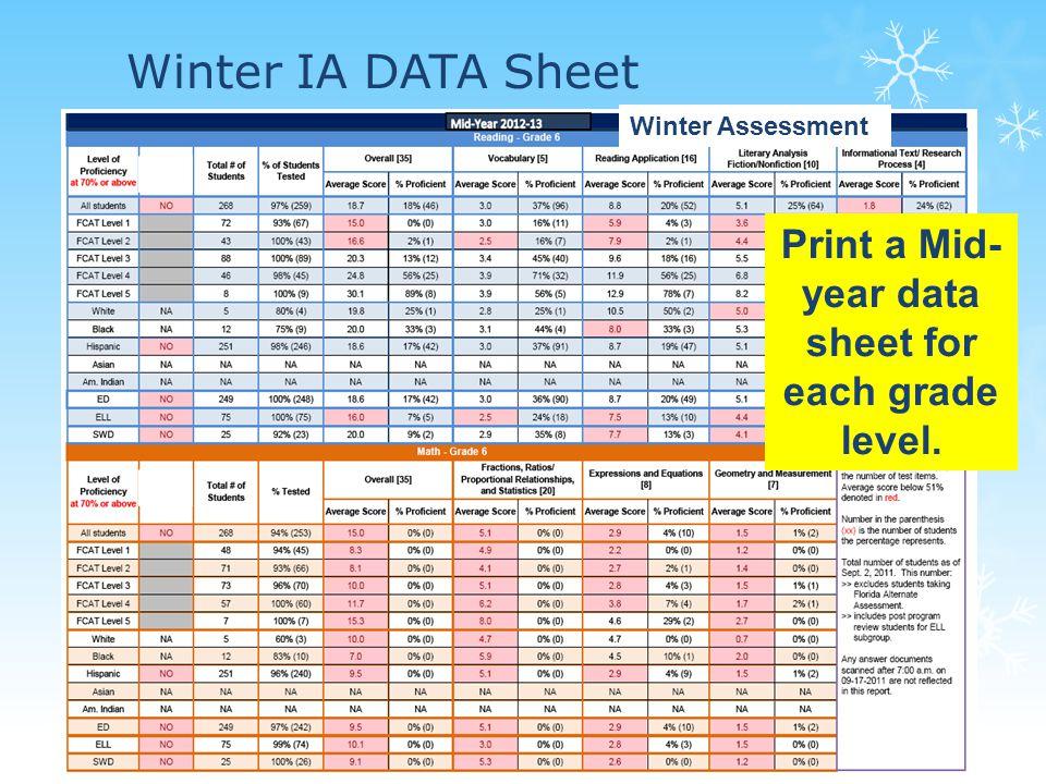 Winter IA DATA Sheet Winter Assessment Print a Mid- year data sheet for each grade level.