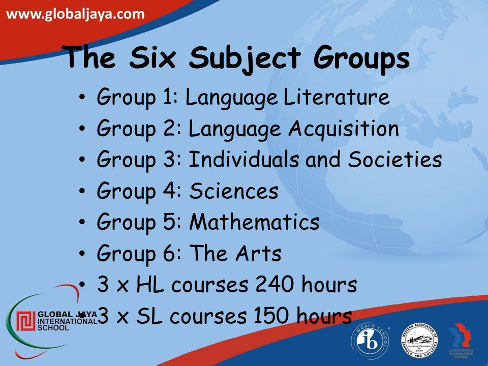 The Six Subject Groups Group 1: Language Literature Group 2: Language Acquisition Group 3: Individuals and Societies Group 4: Sciences Group 5: Mathem