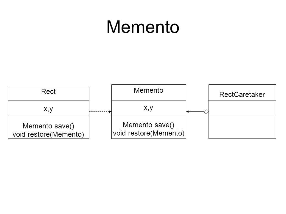 RectCaretaker Memento x,y Memento save() void restore(Memento) Rect x,y Memento save() void restore(Memento)