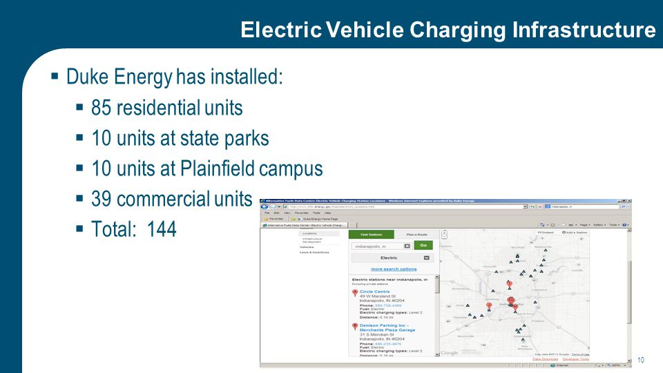 Electric Vehicle Charging Infrastructure  Duke Energy has installed:  85 residential units  10 units at state parks  10 units at Plainfield campus  39 commercial units  Total: 144 10
