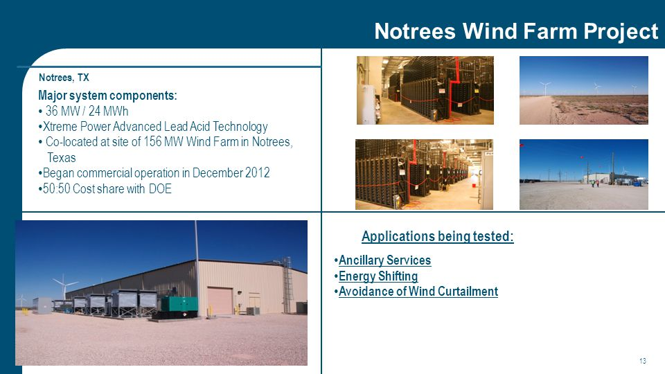 Notrees Wind Farm Project Notrees, TX Applications being tested: Major system components: 36 MW / 24 MWh Xtreme Power Advanced Lead Acid Technology Co-located at site of 156 MW Wind Farm in Notrees, Texas Began commercial operation in December 2012 50:50 Cost share with DOE Ancillary Services Energy Shifting Avoidance of Wind Curtailment 13