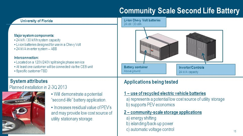 Community Scale Second Life Battery University of Florida System attributes Applications being tested Major system components: 24 kW / 30 kWh system capacity Li-ion batteries designed for use in a Chevy Volt 24 kVA inverter system – ABB Interconnection: Located on a 120V/240V split single phase service At least one customer will be connected via the CES unit Specific customer TBD 1 – use of recycled electric vehicle batteries a) represents a potential low cost source of utility storage b) supports PEV economics 2 – community-scale storage applications a) energy shifting b) islanding/back-up power c) automatic voltage control Planned installation in 2-3Q 2013 Inverter/Controls 24 kVA capacity Will demonstrate a potential second-life battery application.
