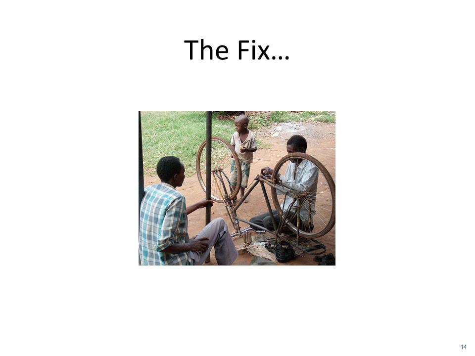 The Fix… 14