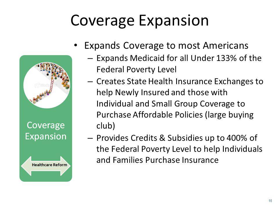 Coverage Expansion Expands Coverage to most Americans – Expands Medicaid for all Under 133% of the Federal Poverty Level – Creates State Health Insura