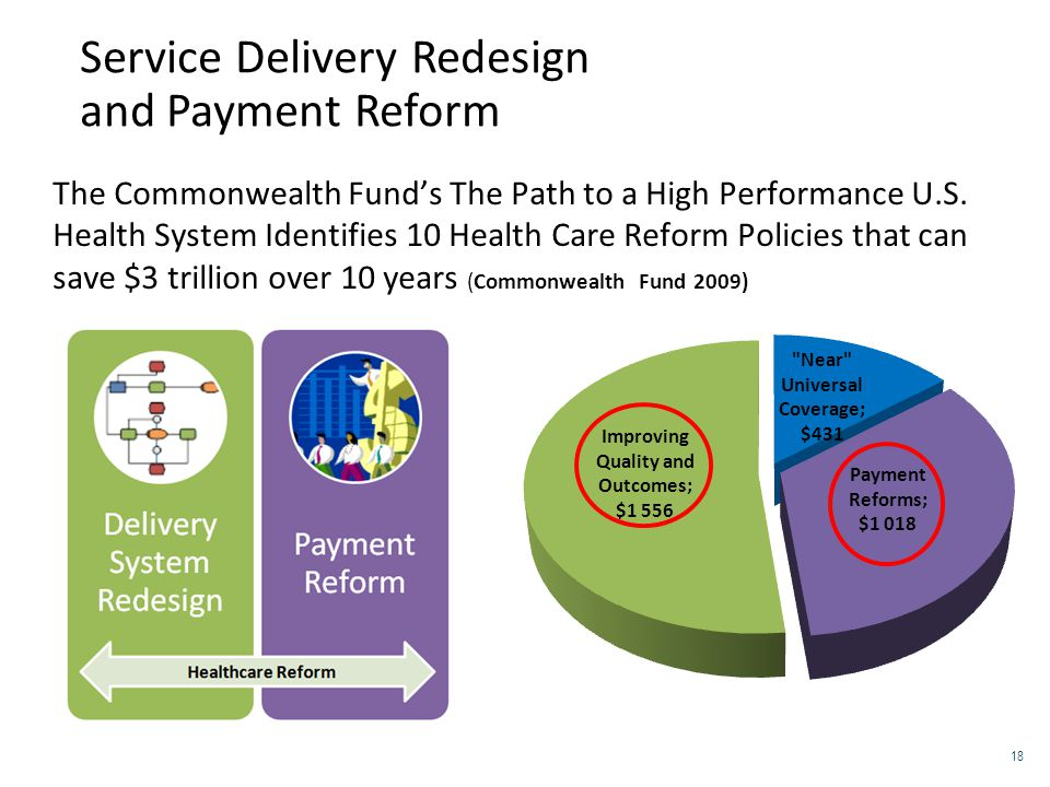 Service Delivery Redesign and Payment Reform The Commonwealth Fund's The Path to a High Performance U.S. Health System Identifies 10 Health Care Refor