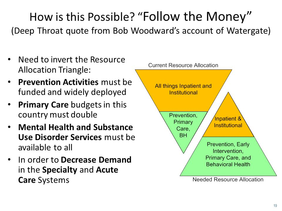 "How is this Possible? "" Follow the Money"" (Deep Throat quote from Bob Woodward's account of Watergate) Need to invert the Resource Allocation Triangle"