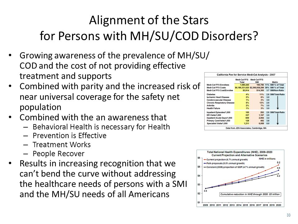 Alignment of the Stars for Persons with MH/SU/COD Disorders? Growing awareness of the prevalence of MH/SU/ COD and the cost of not providing effective