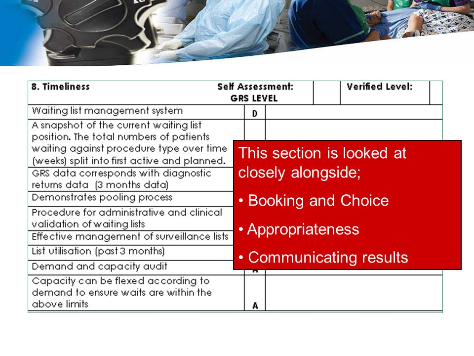 This section is looked at closely alongside; Booking and Choice Appropriateness Communicating results