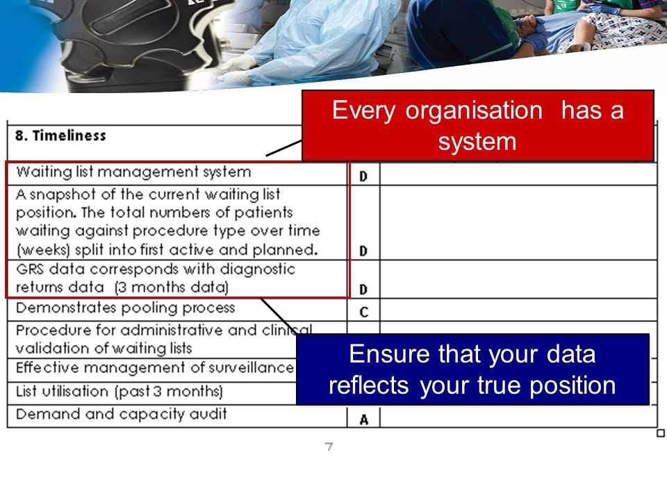 Ensure that your data reflects your true position Every organisation has a system