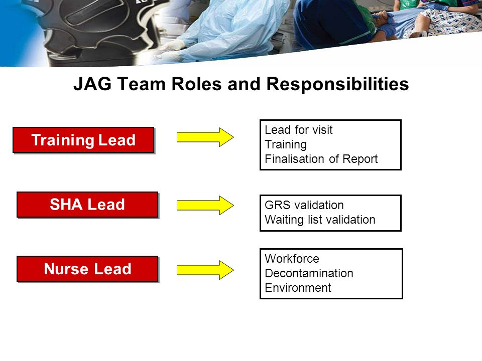 JAG Team Roles and Responsibilities Training Lead SHA Lead Nurse Lead Lead for visit Training Finalisation of Report GRS validation Waiting list valid