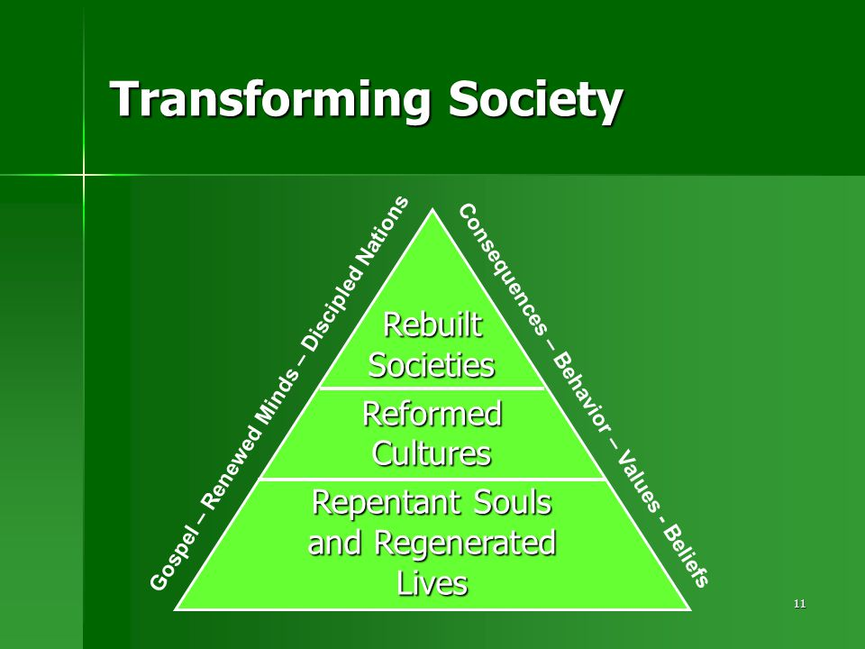 11 Transforming Society Rebuilt Societies Reformed Cultures Repentant Souls and Regenerated Lives G o s p e l – R e n e w e d M i n d s – D i s c i p