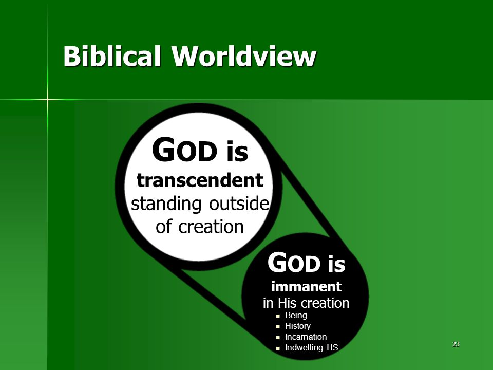 23 G OD is transcendent standing outside of creation G OD is immanent in His creation Biblical Worldview Being History Incarnation Indwelling HS