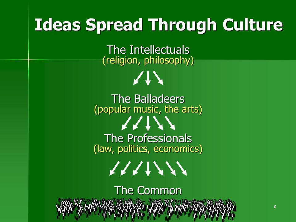 8 Ideas Spread Through Culture The Intellectuals (religion, philosophy) The Balladeers (popular music, the arts) The Professionals (law, politics, eco