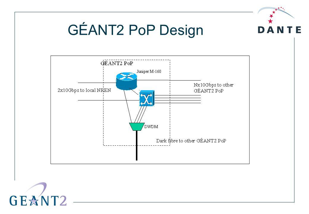 GÉANT2 PoP Design