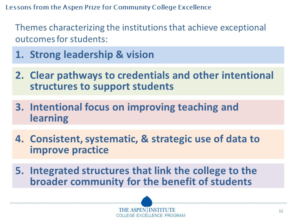 Themes characterizing the institutions that achieve exceptional outcomes for students: 1.Strong leadership & vision 2.Clear pathways to credentials an