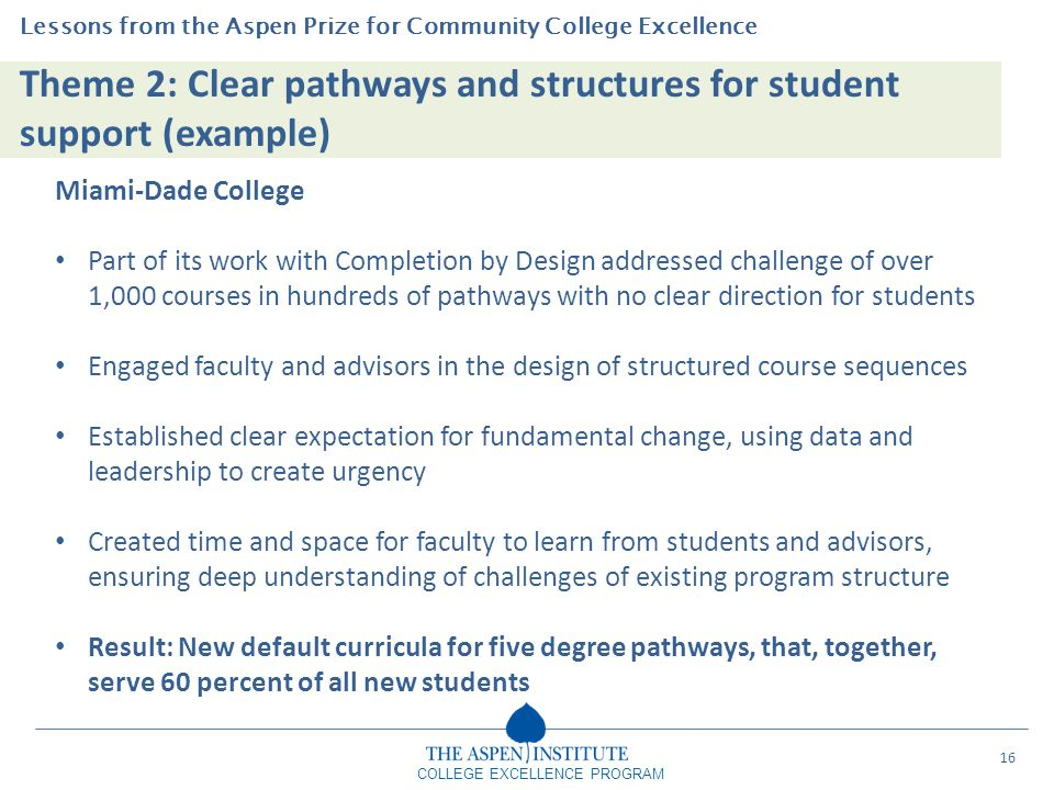 Theme 2: Clear pathways and structures for student support (example) Lessons from the Aspen Prize for Community College Excellence COLLEGE EXCELLENCE