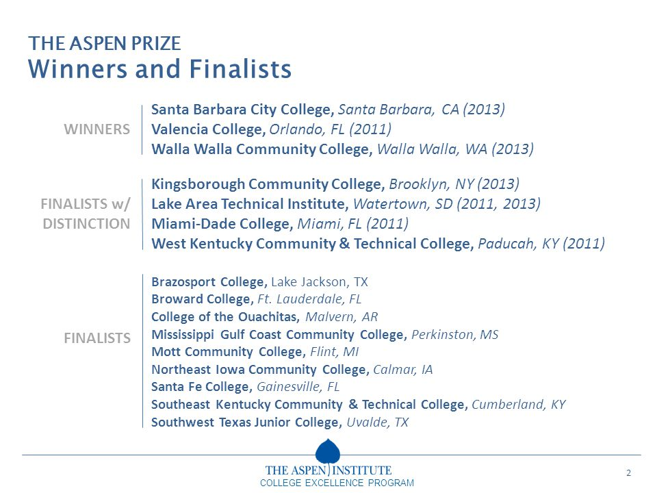 THE ASPEN PRIZE Winners and Finalists Santa Barbara City College, Santa Barbara, CA (2013) Valencia College, Orlando, FL (2011) Walla Walla Community