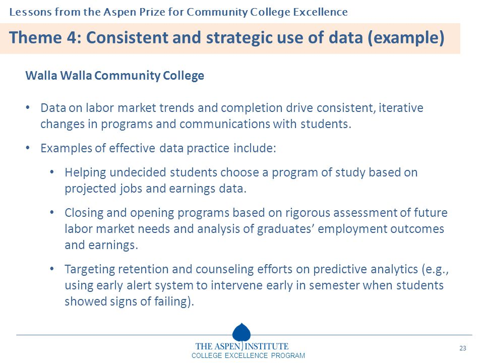 Lessons from the Aspen Prize for Community College Excellence COLLEGE EXCELLENCE PROGRAM Walla Walla Community College Data on labor market trends and