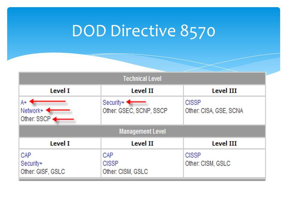 DOD Directive 8570