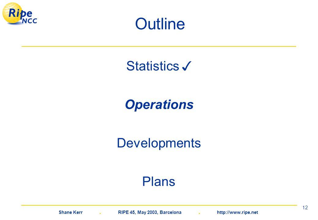 Shane Kerr. RIPE 45, May 2003, Barcelona. http://www.ripe.net 12 Outline Statistics ✓ Operations Developments Plans