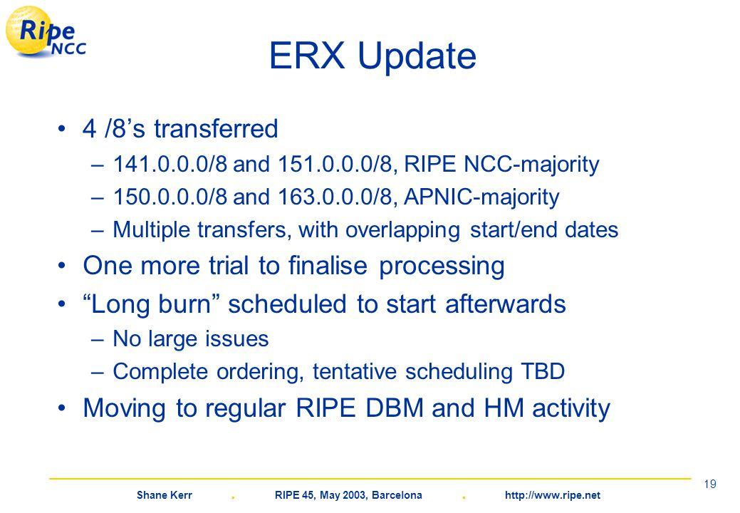 Shane Kerr. RIPE 45, May 2003, Barcelona. http://www.ripe.net 19 ERX Update 4 /8's transferred –141.0.0.0/8 and 151.0.0.0/8, RIPE NCC-majority –150.0.