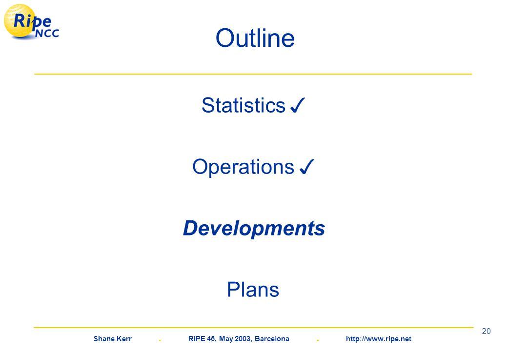 Shane Kerr. RIPE 45, May 2003, Barcelona. http://www.ripe.net 20 Outline Statistics ✓ Operations ✓ Developments Plans