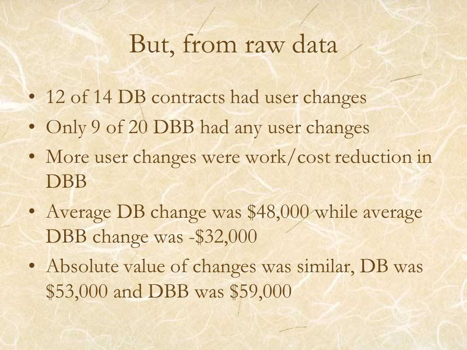 But, from raw data 12 of 14 DB contracts had user changes Only 9 of 20 DBB had any user changes More user changes were work/cost reduction in DBB Average DB change was $48,000 while average DBB change was -$32,000 Absolute value of changes was similar, DB was $53,000 and DBB was $59,000